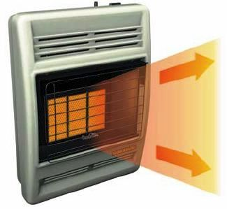 "Infrared Plaque Heaters radiate heat and ""warm like the sun."" Direct heat from the radiant plaques quickly warms people and objects in the room before heating the air. As you enjoy the immediate comfort, the"